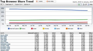 090203browsermarketshare