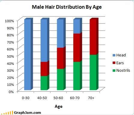 090329male-hair