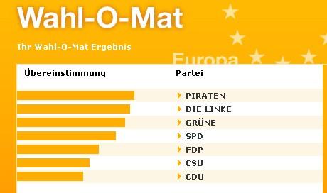 090526wahlomat2009