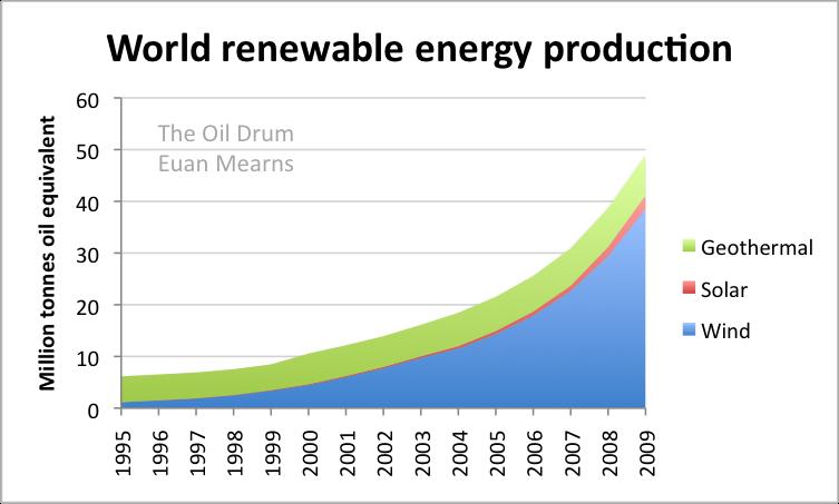 Woher Kommt Unsere Energie 11k2