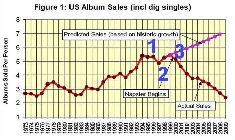 Graphik 2 von 11k2.wordpress