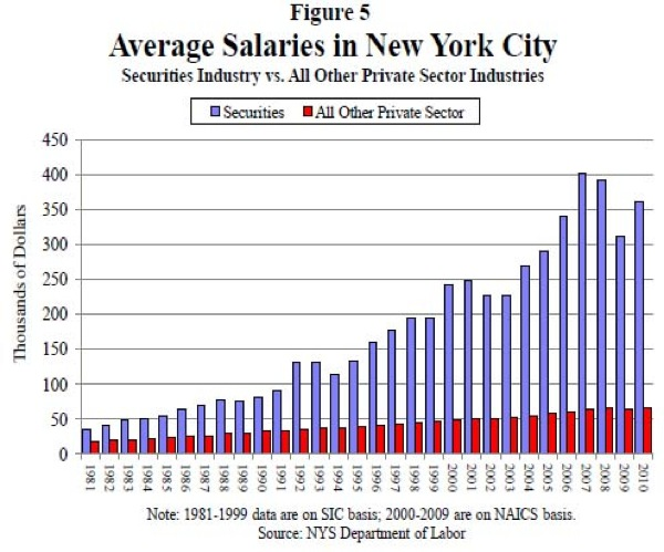 Mexico Salaries By City