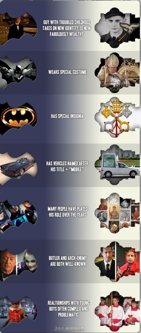 batman vs der papst body