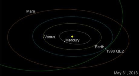 asteroid20130514-640
