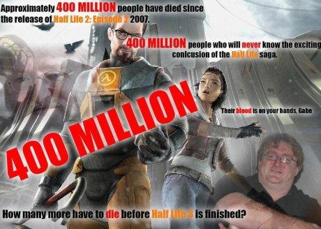 400million