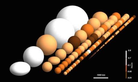 Herschel_s_population_of_trans-Neptunian_objects_node_full_image_2