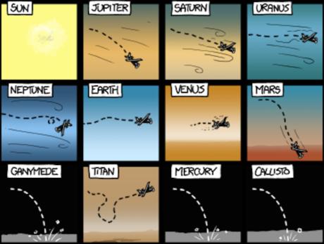 plane_planets