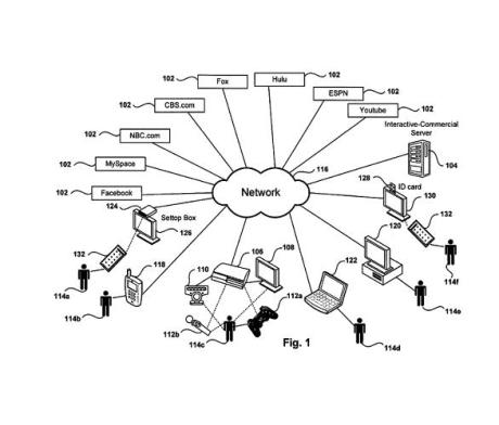 sony_patent