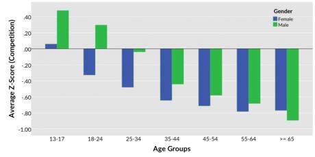 quantic_gender_age_2-1024x514