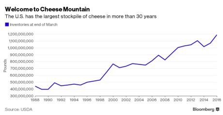 cheese_mountain